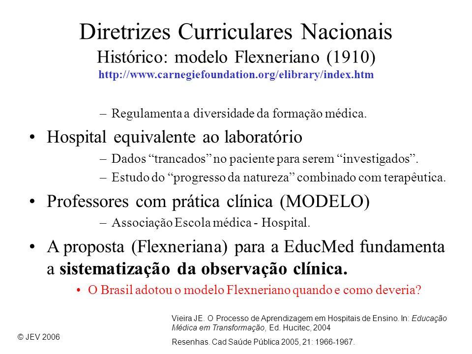 Diretrizes Curriculares Nacionais Histórico: modelo Flexneriano (1910) http://www.carnegiefoundation.org/elibrary/index.htm