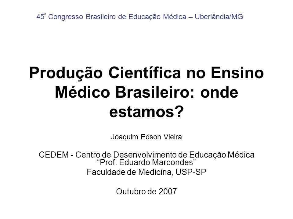 Produção Científica no Ensino Médico Brasileiro: onde estamos