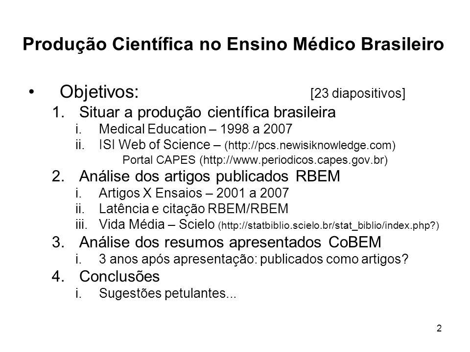 Produção Científica no Ensino Médico Brasileiro