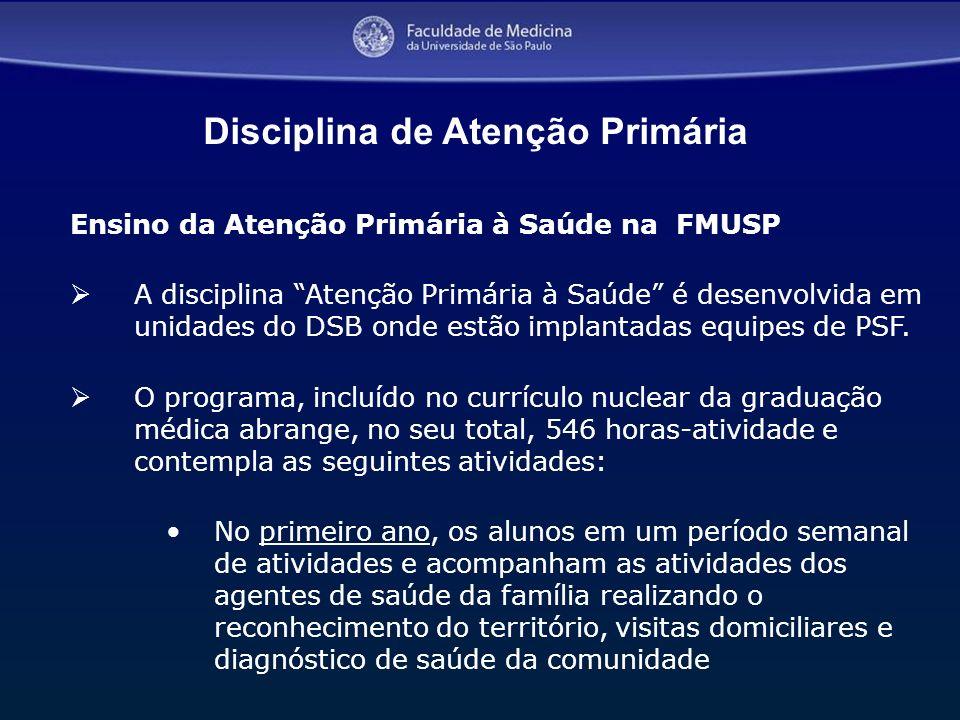 Disciplina de Atenção Primária