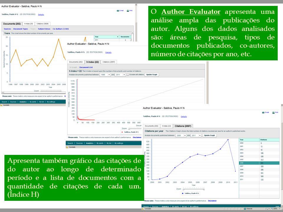 O Author Evaluator apresenta uma análise ampla das publicações do autor. Alguns dos dados analisados são: áreas de pesquisa, tipos de documentos publicados, co-autores, número de citações por ano, etc.