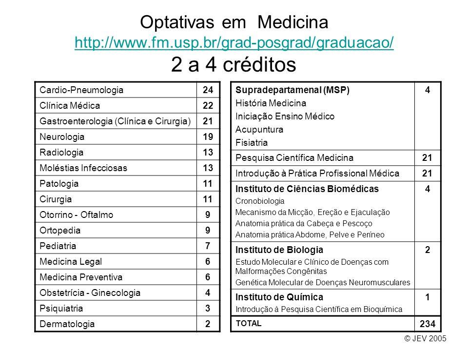Optativas em Medicina http://www. fm. usp