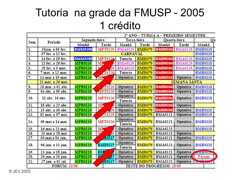 Tutoria na grade da FMUSP - 2005 1 crédito