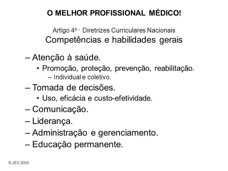 Administração e gerenciamento. Educação permanente.