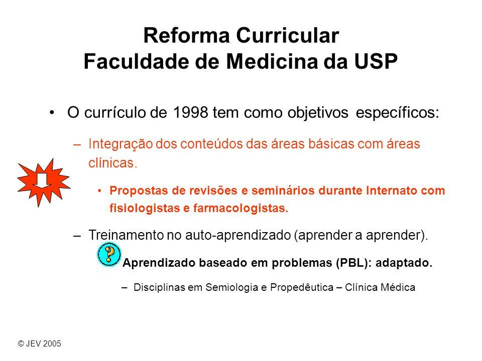 Reforma Curricular Faculdade de Medicina da USP