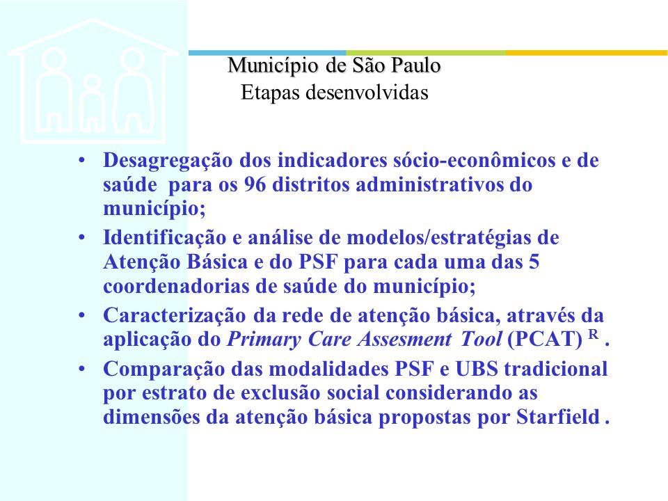 Município de São Paulo Etapas desenvolvidas