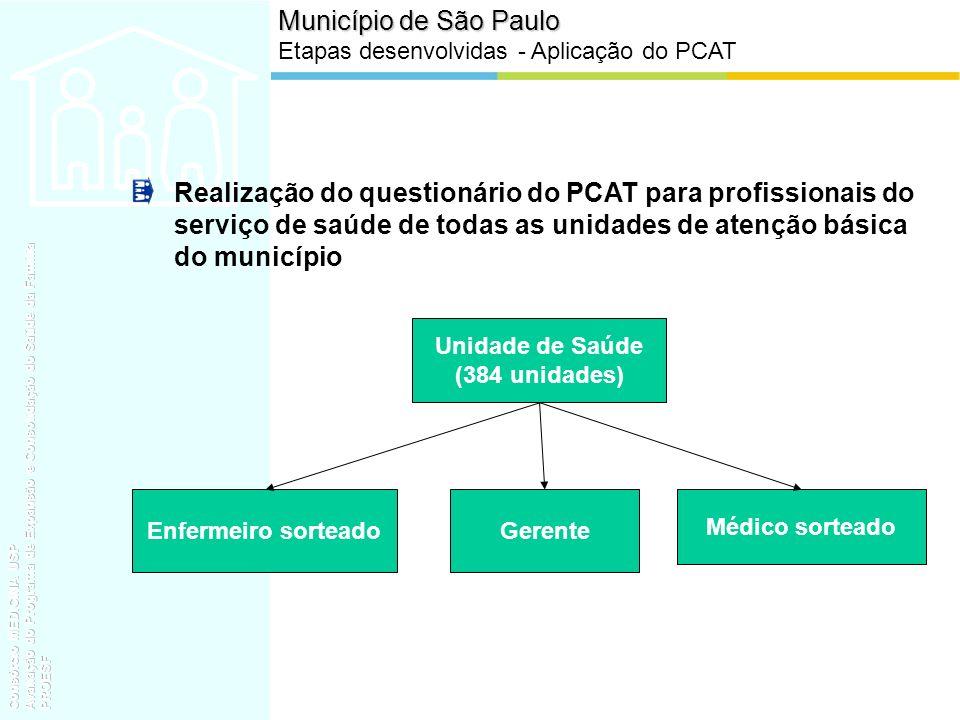 Município de São Paulo Etapas desenvolvidas - Aplicação do PCAT.