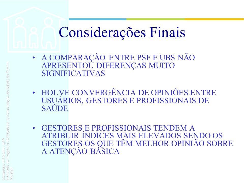 Considerações Finais A COMPARAÇÃO ENTRE PSF E UBS NÃO APRESENTOU DIFERENÇAS MUITO SIGNIFICATIVAS.