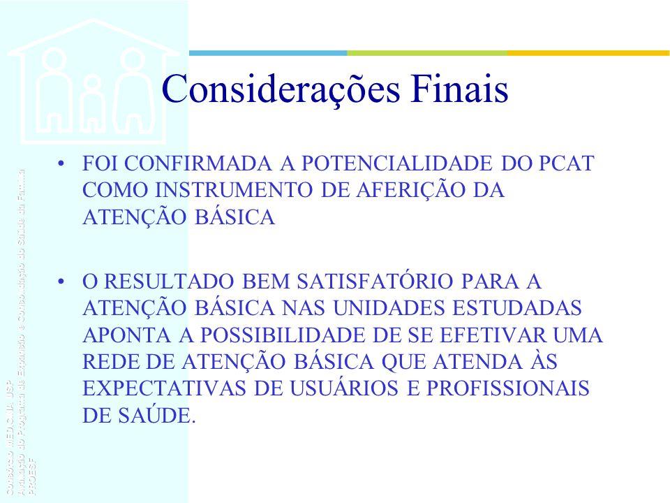 Considerações Finais FOI CONFIRMADA A POTENCIALIDADE DO PCAT COMO INSTRUMENTO DE AFERIÇÃO DA ATENÇÃO BÁSICA.