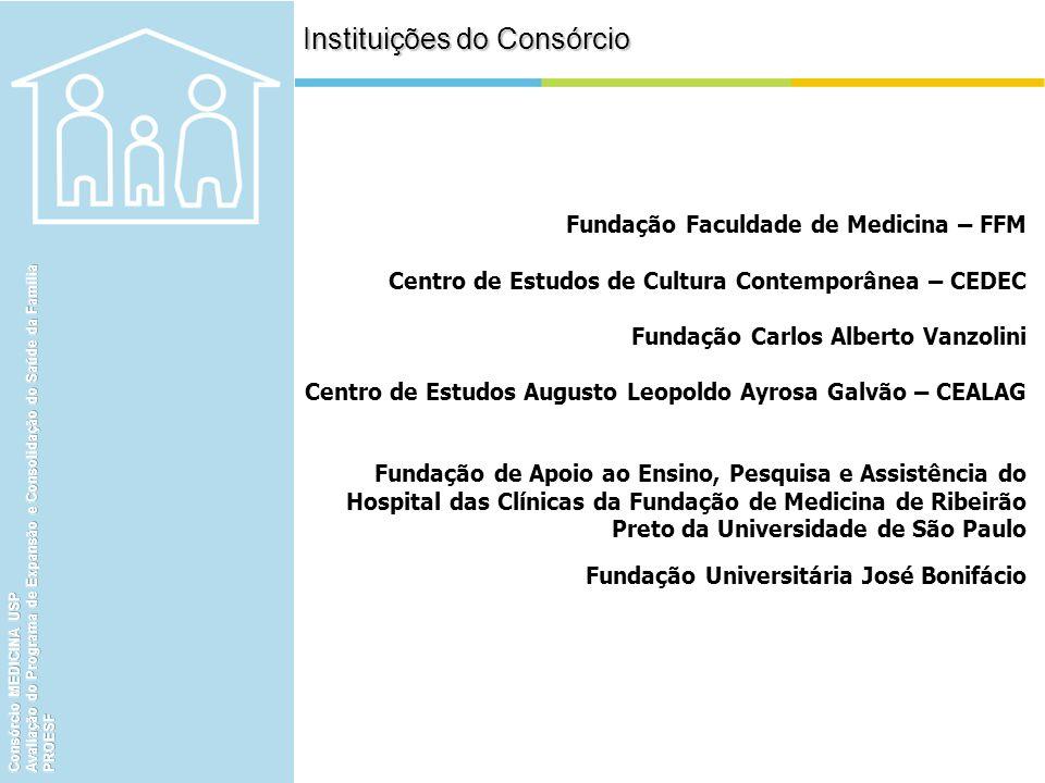 Instituições do Consórcio
