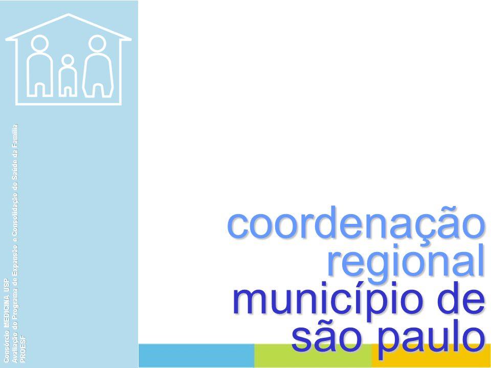 coordenação regional município de são paulo