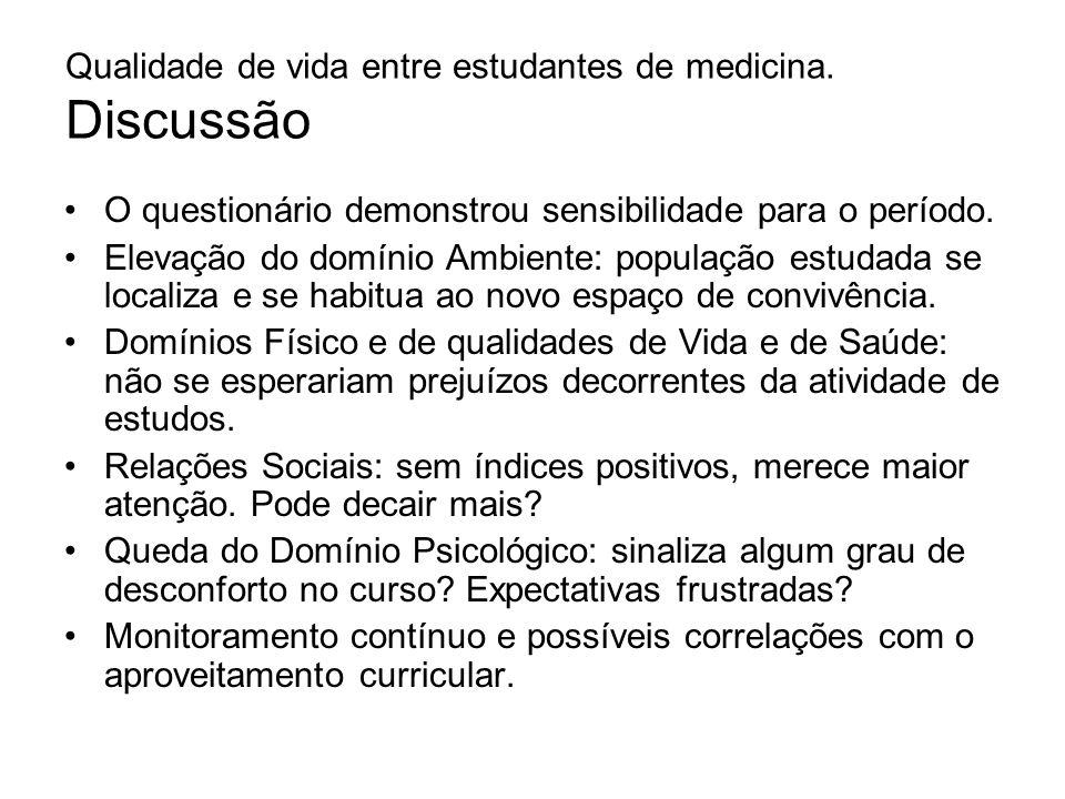 Qualidade de vida entre estudantes de medicina. Discussão