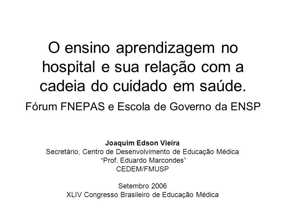 XLIV Congresso Brasileiro de Educação Médica