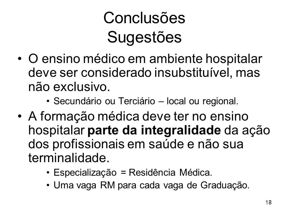 Conclusões SugestõesO ensino médico em ambiente hospitalar deve ser considerado insubstituível, mas não exclusivo.