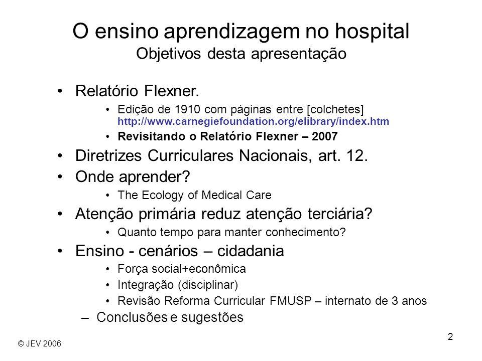 O ensino aprendizagem no hospital Objetivos desta apresentação