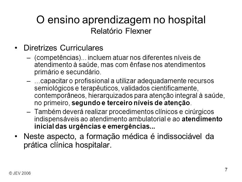 O ensino aprendizagem no hospital Relatório Flexner