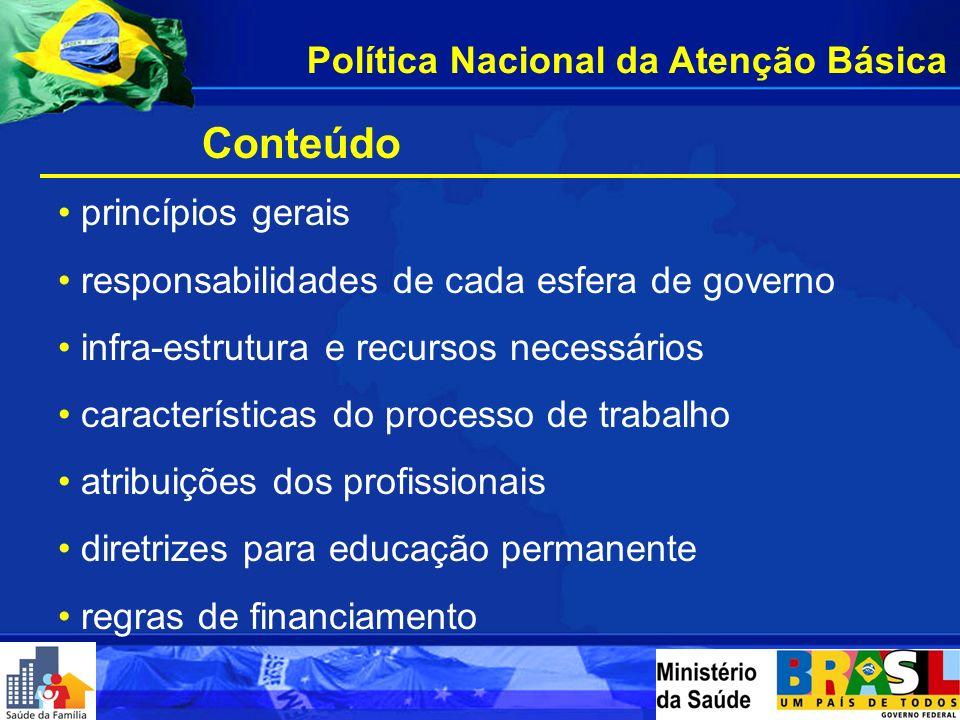 Conteúdo Política Nacional da Atenção Básica princípios gerais