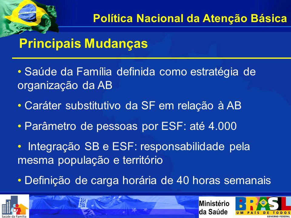 Principais Mudanças Política Nacional da Atenção Básica
