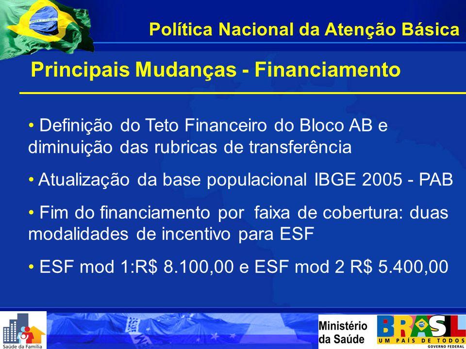 Principais Mudanças - Financiamento