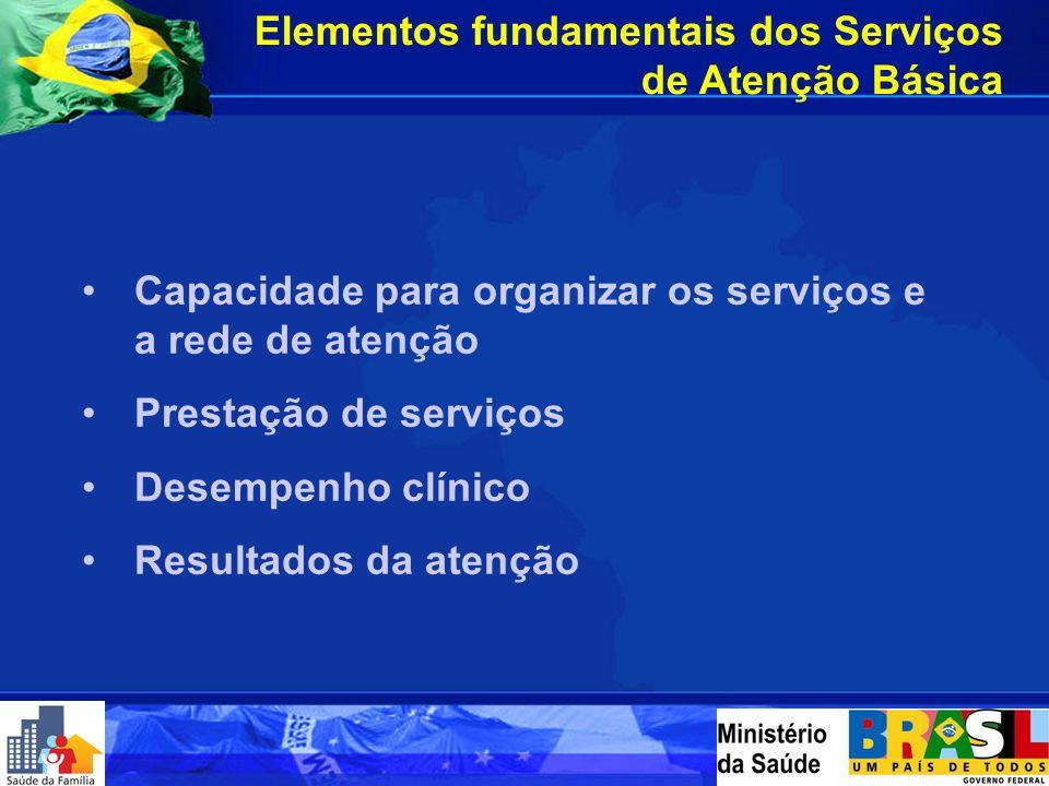 Elementos fundamentais dos Serviços de Atenção Básica