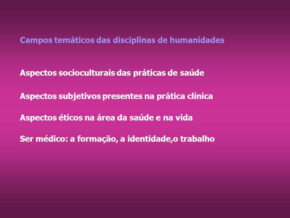 Campos temáticos das disciplinas de humanidades
