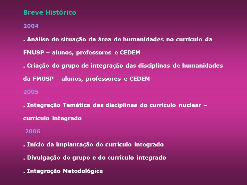 Breve Histórico 2004 .
