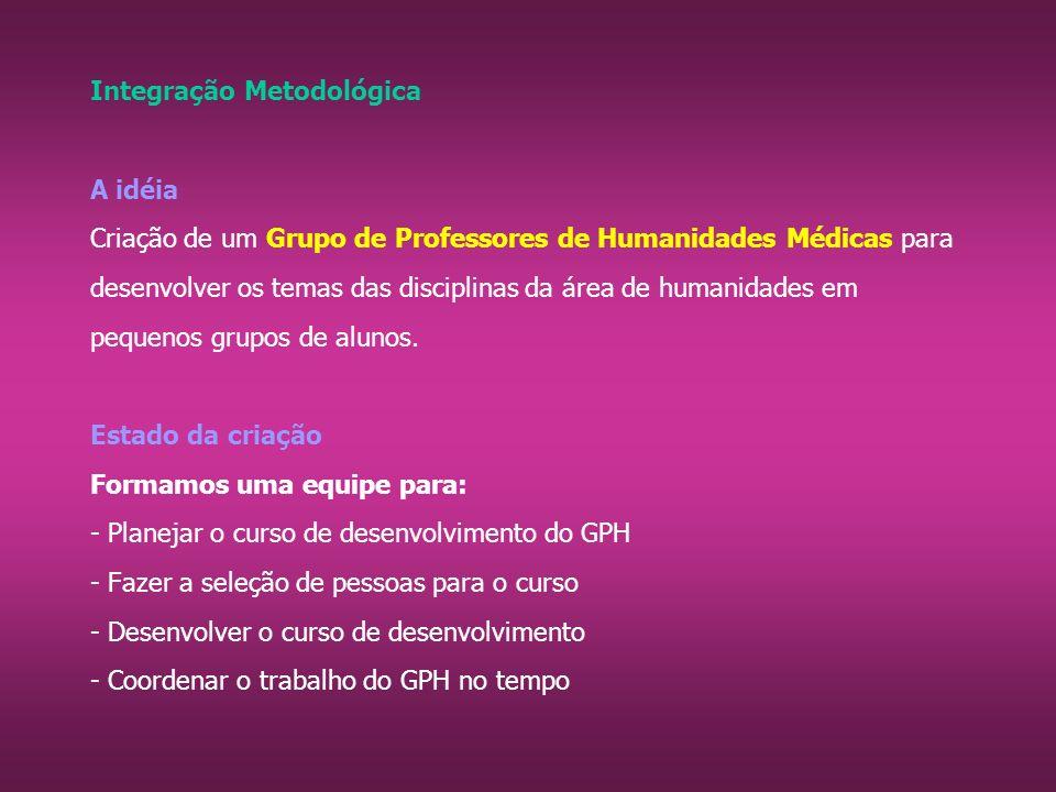 Integração Metodológica A idéia Criação de um Grupo de Professores de Humanidades Médicas para desenvolver os temas das disciplinas da área de humanidades em pequenos grupos de alunos.