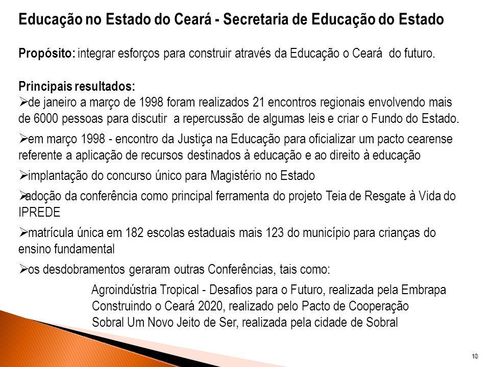 Educação no Estado do Ceará - Secretaria de Educação do Estado