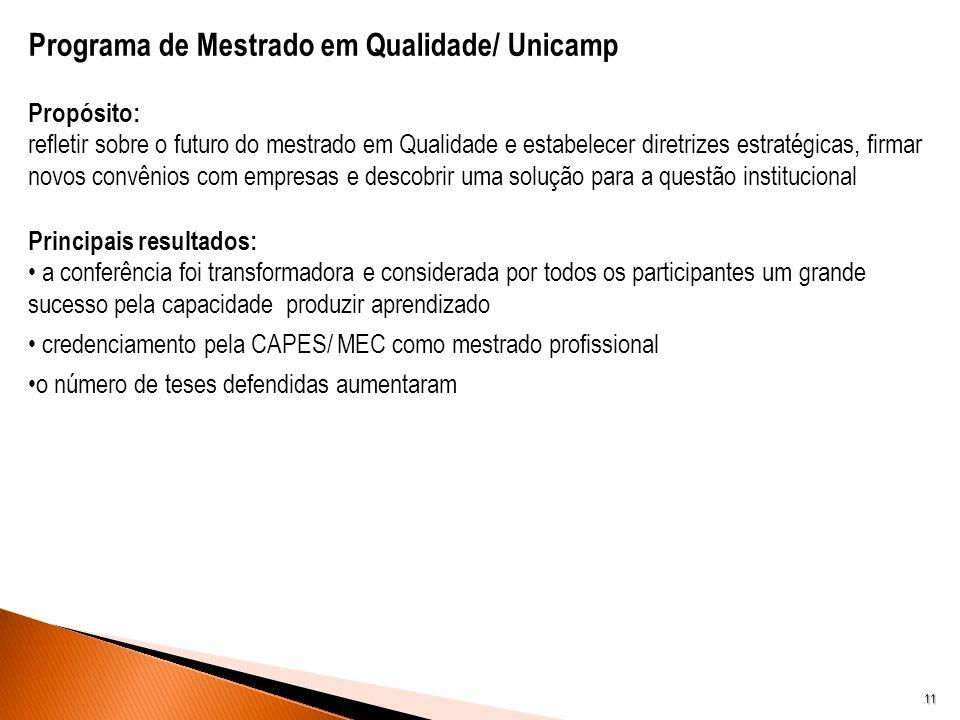 Programa de Mestrado em Qualidade/ Unicamp