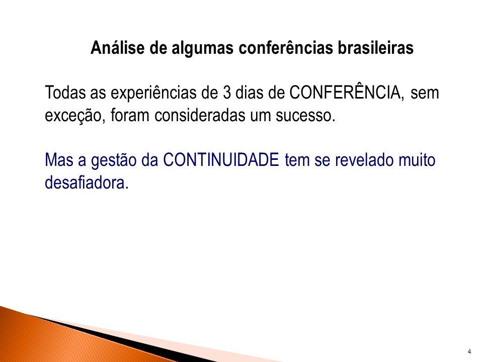 Análise de algumas conferências brasileiras