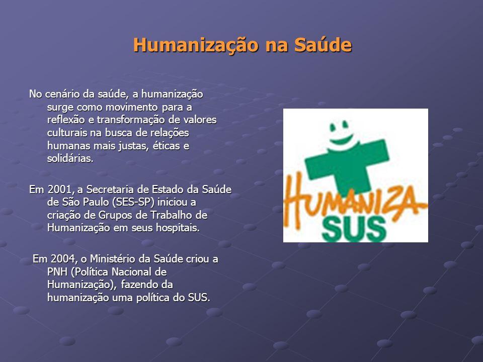 Humanização na Saúde