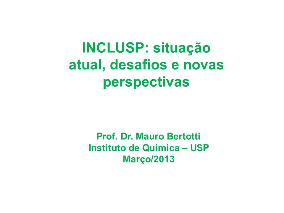 INCLUSP: situação atual, desafios e novas perspectivas