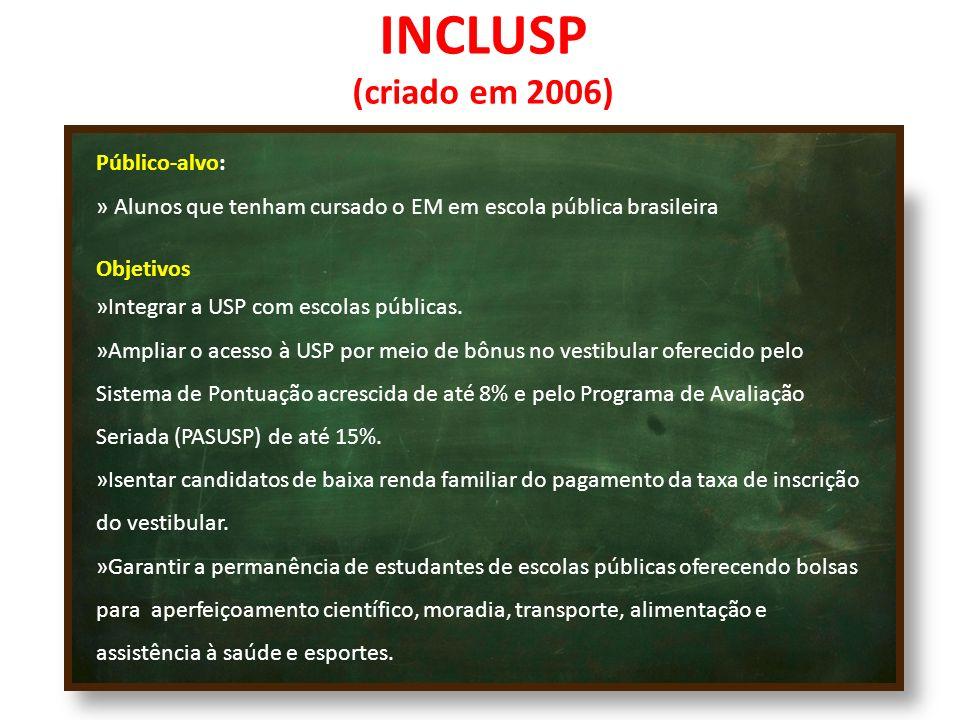 INCLUSP (criado em 2006) Público-alvo: