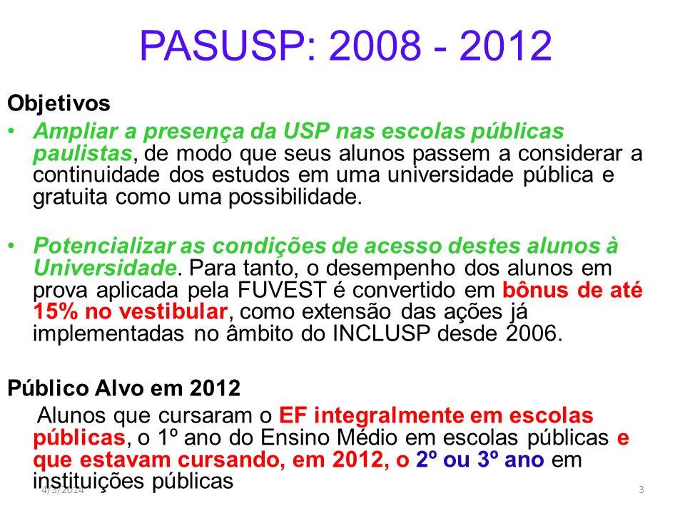 PASUSP: 2008 - 2012 Objetivos.