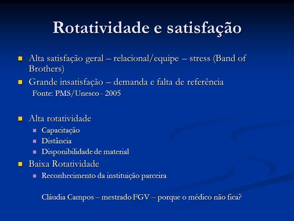 Rotatividade e satisfação