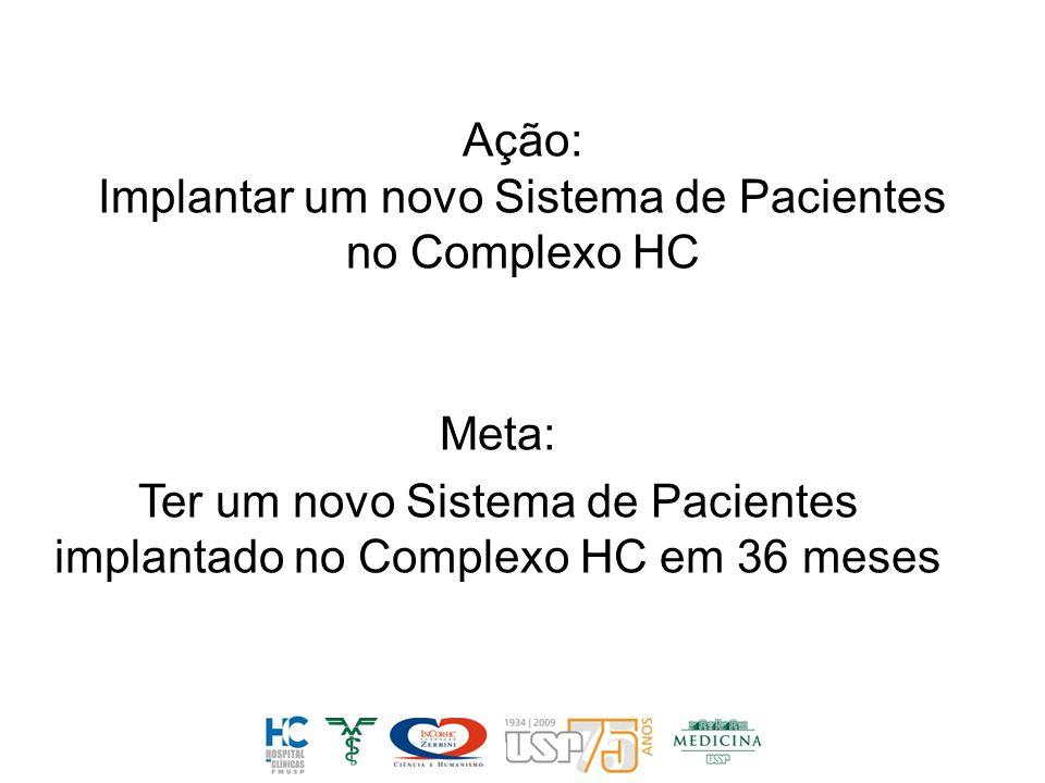 Ação: Implantar um novo Sistema de Pacientes no Complexo HC