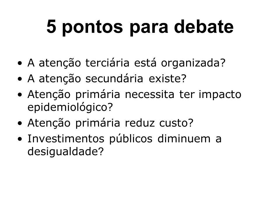 5 pontos para debate A atenção terciária está organizada