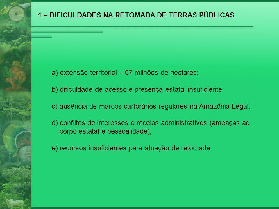 1 – DIFICULDADES NA RETOMADA DE TERRAS PÚBLICAS.