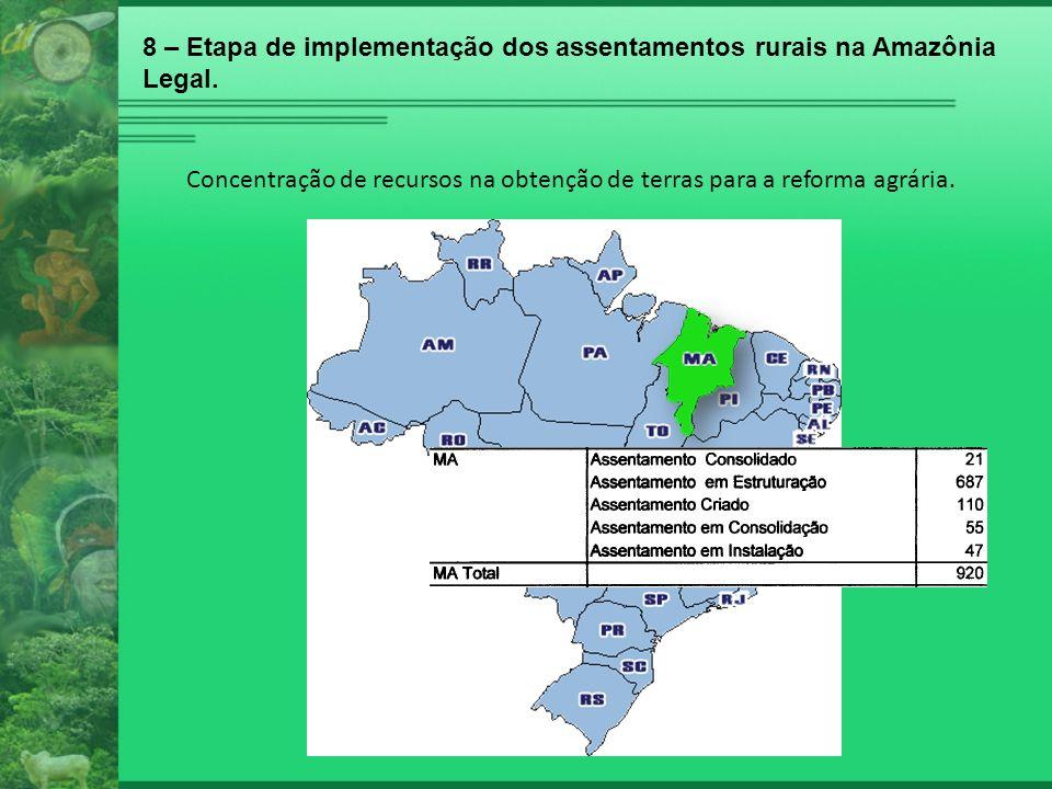 8 – Etapa de implementação dos assentamentos rurais na Amazônia Legal.