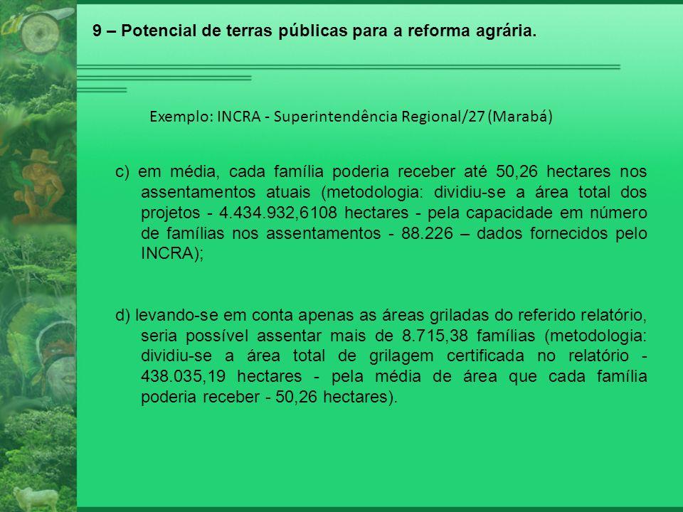9 – Potencial de terras públicas para a reforma agrária.