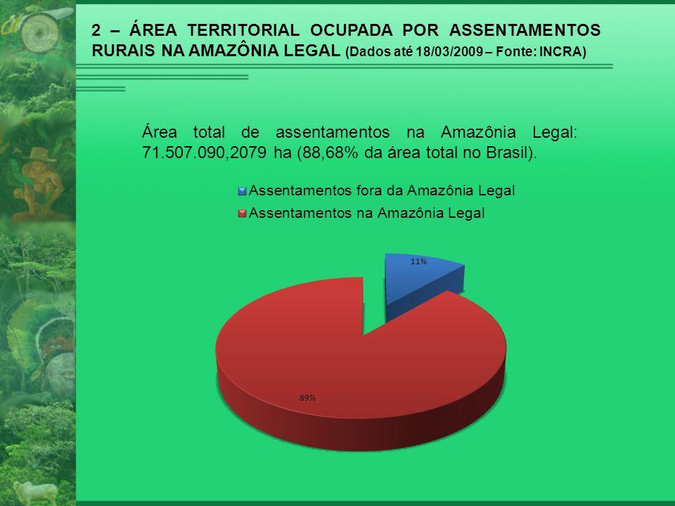 2 – ÁREA TERRITORIAL OCUPADA POR ASSENTAMENTOS RURAIS NA AMAZÔNIA LEGAL (Dados até 18/03/2009 – Fonte: INCRA)