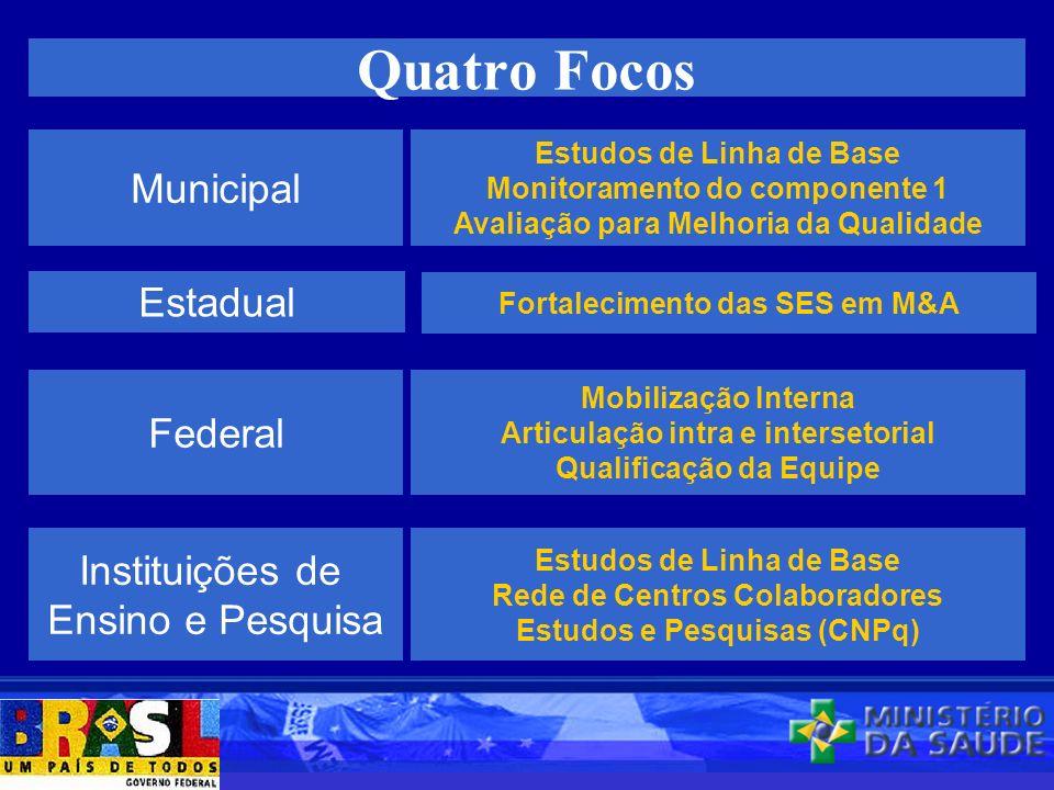 Quatro Focos Municipal Estadual Federal Instituições de