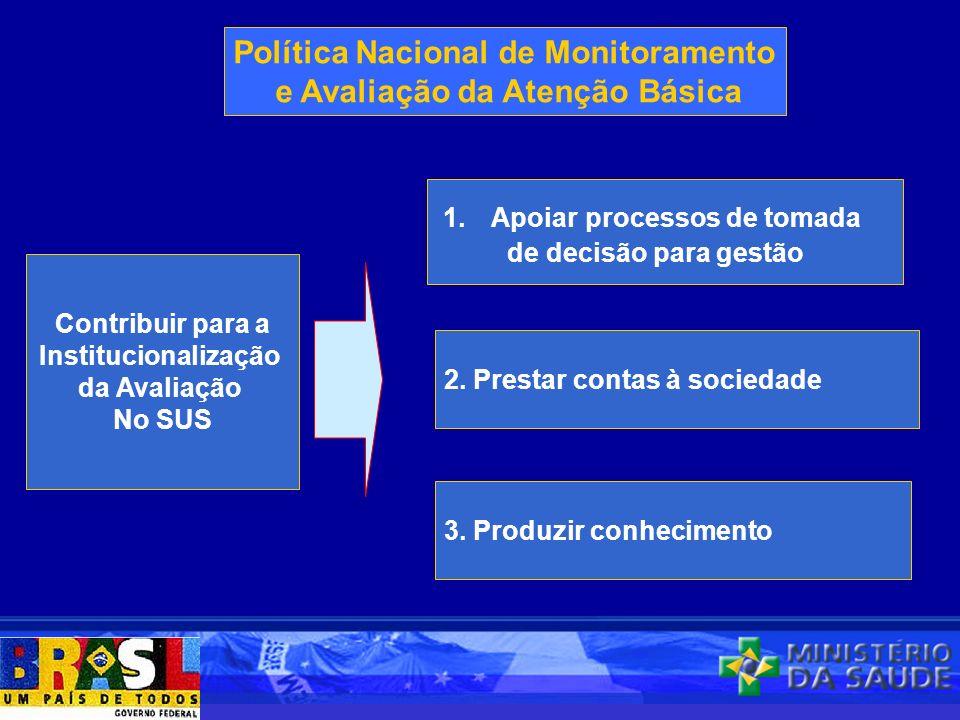Política Nacional de Monitoramento e Avaliação da Atenção Básica