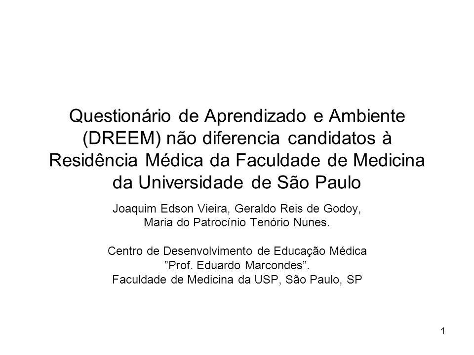 Questionário de Aprendizado e Ambiente (DREEM) não diferencia candidatos à Residência Médica da Faculdade de Medicina da Universidade de São Paulo