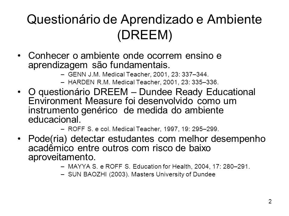Questionário de Aprendizado e Ambiente (DREEM)