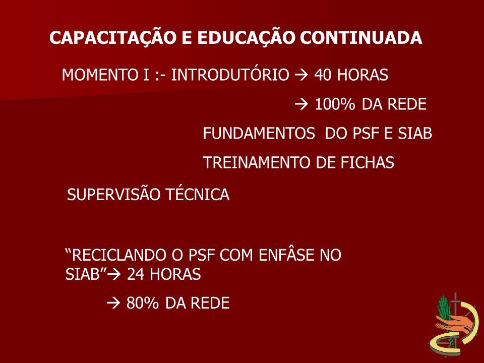 CAPACITAÇÃO E EDUCAÇÃO CONTINUADA