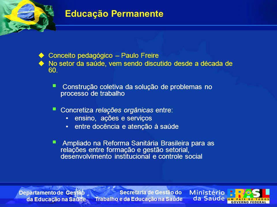 Educação Permanente Conceito pedagógico – Paulo Freire
