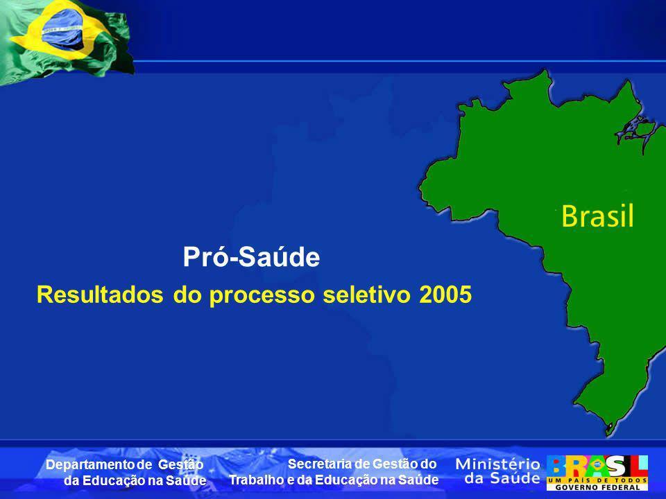 Resultados do processo seletivo 2005