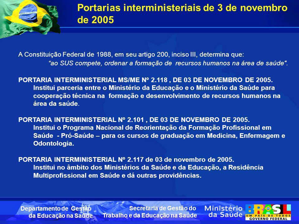 Portarias interministeriais de 3 de novembro de 2005