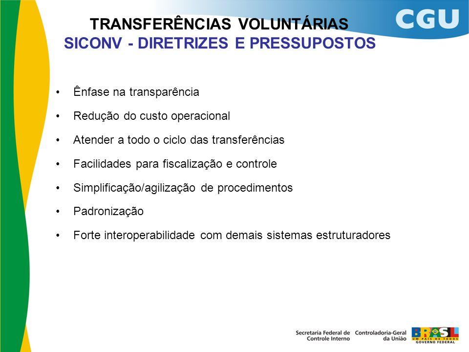 TRANSFERÊNCIAS VOLUNTÁRIAS SICONV - DIRETRIZES E PRESSUPOSTOS